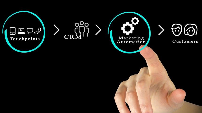 A vueltas con el control de la rentabilidad de los clientes a través de un CRM