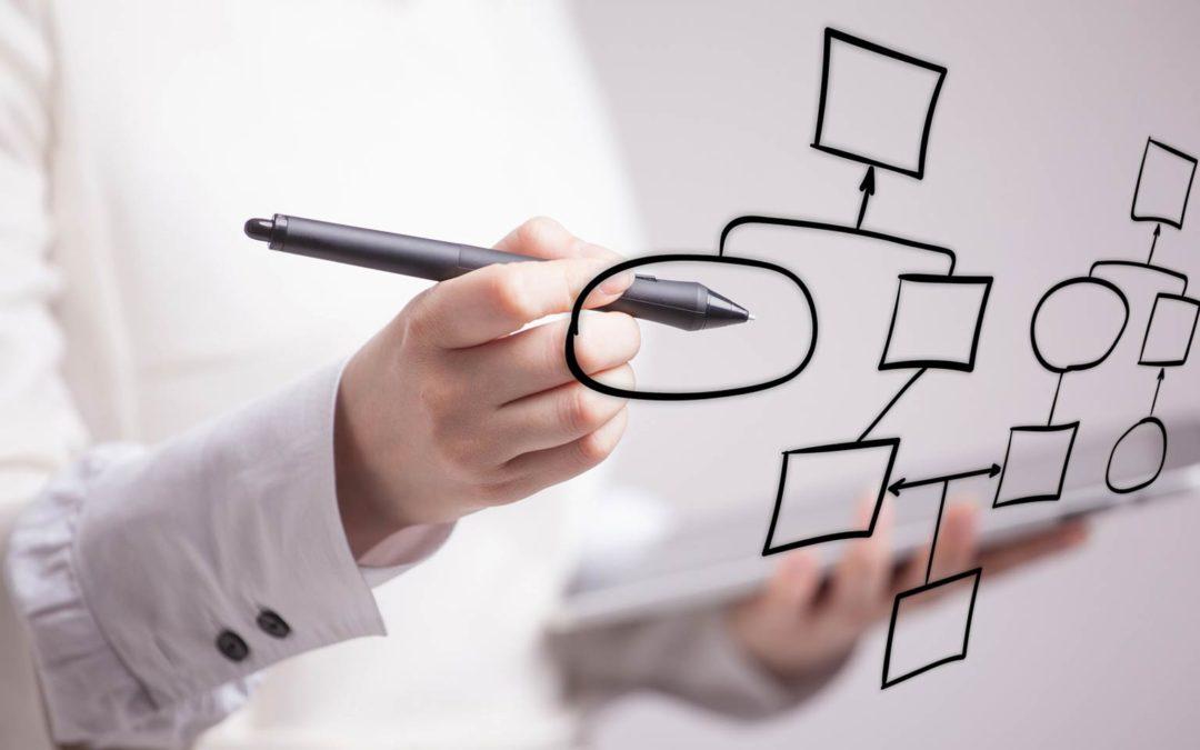 Gestión del valor añadido en los despachos profesionales. Simplificación de procesos